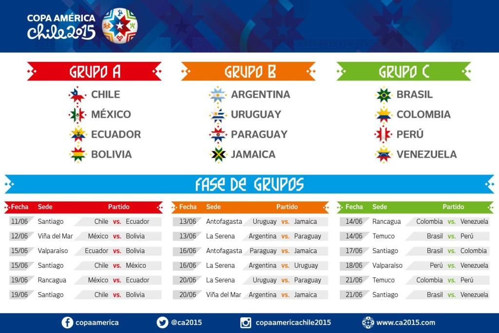 Cronograma Copa America 2015